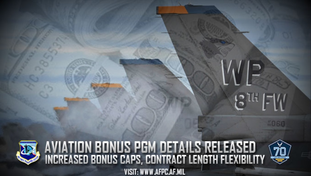 As part of its retention efforts, the Air Force released details on the fiscal year 2017 Aviation Bonus Program June 5, 2017. This year's program implements an increase in maximum bonus amounts authorized in the fiscal 2017 National Defense Authorization Act in addition to more flexibility in contract lengths. (U.S. Air Force graphic by Kat Bailey)