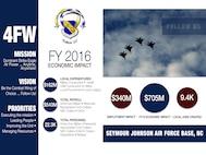 Fiscal year 2016 Seymour Johnson Air Force Base economic impact statement