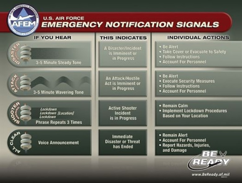 Emergency notification signals indicate the actions one must take when in an exercise or real-world disaster situation. Listen carefully to the signals to ensure a quick and safe response. (Courtesy photo)