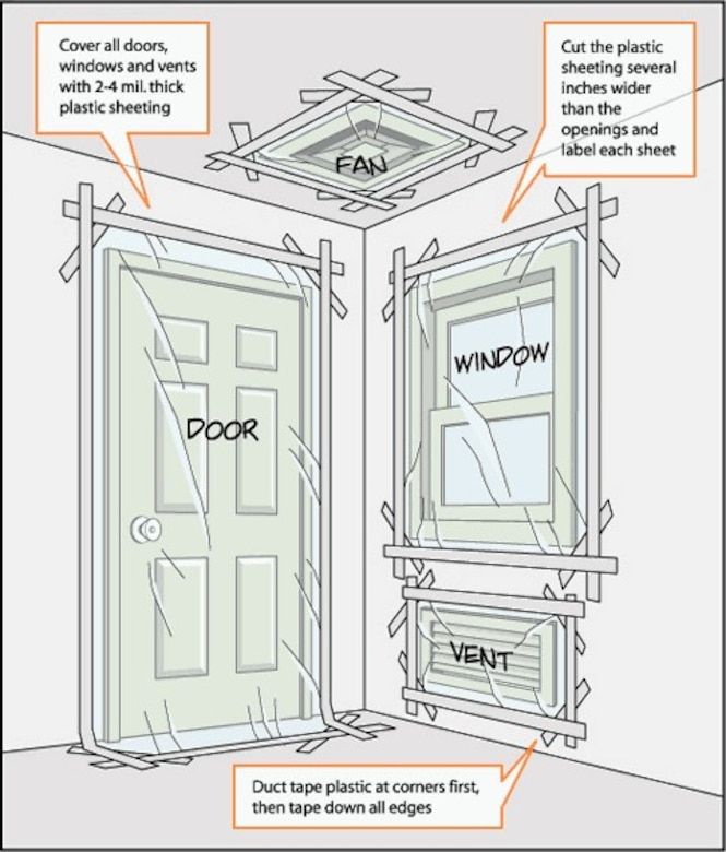 During a Chemical, Biological, Radiological or Nuclear attack, or a Hazardous Material incident, it is imperative to seek shelter in an inner room with few or no windows. Seal any gaps or cracks that lead out of the room, minimalizing harmful elements. (Courtesy photo)