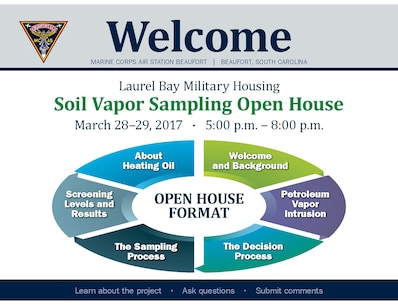 Laurel Bay Military Housing: Soil Vapor Sampling Open House