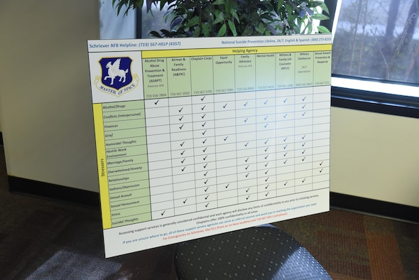 """A sign depicts the various helping agencies available for Schriever Airmen during the """"Shocking truth"""