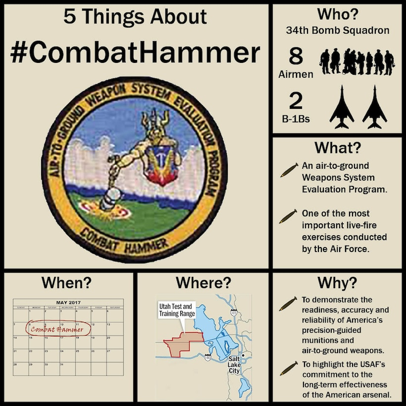 Five things to know about Combat Hammer and the 28th Bomb Wing's participation in the exercise.