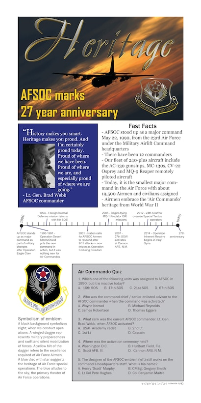 Learn more about the Air Force Special Operations Command, which stood up May 22, 1990.