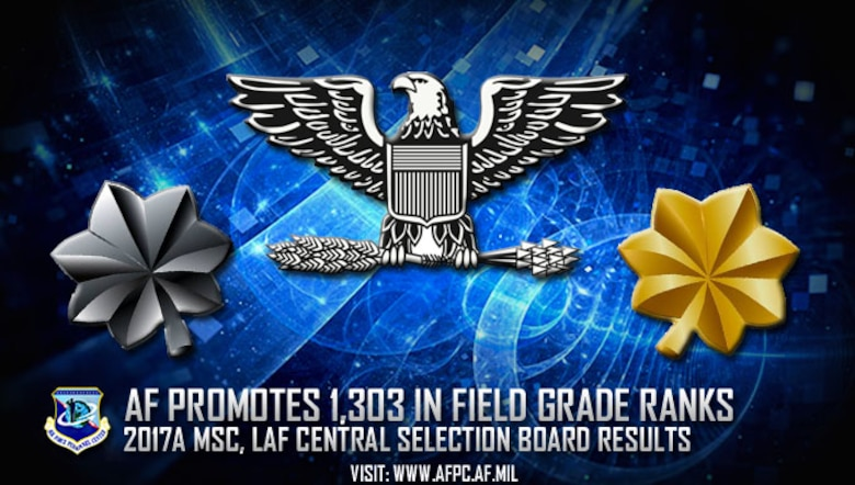 The Air Force has selected 1,303 officers for promotion as a result of the 2017A central selection board for colonel, lieutenant colonel and major in the Medical Service Corps and Line of the Air Force competitive categories. (U.S. Air Force graphic by Kat Bailey)