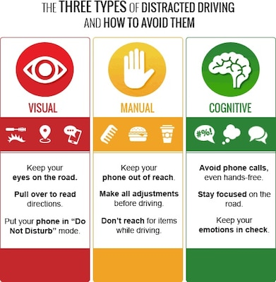 A fatal distraction – distracted driving can be deadly