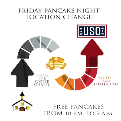 Infographic about Camp Foster pancake night