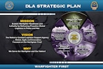 DLA's new Strategic Plan is accompanied by a video in which DLA Director Army Lt. Gen. Darrell K. Williams discusses what has changed and what continues.
