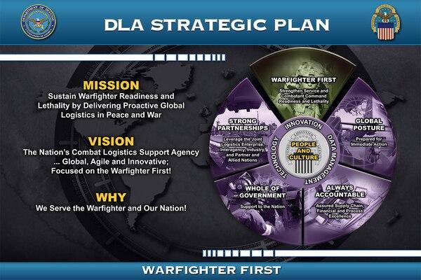 Strat Plan cover