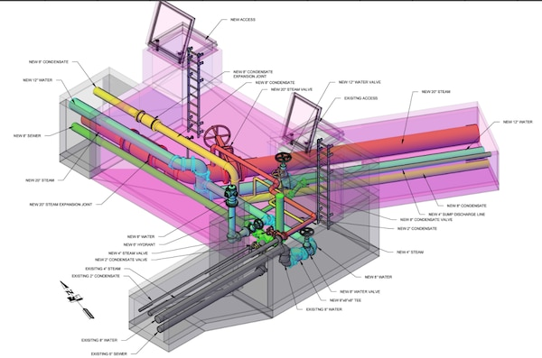 An isometric rendering of a utilidor, a large underground concrete duct that has multiple utilities inside. The concept is to keep utilities together in one structure to facilitate future operation and maintenance in an environmental climate that has frozen ground nine months of the year. The use of the utilidor provides year-round access and also minimizes the potential of frozen lines, which can occur with direct buried utilities.