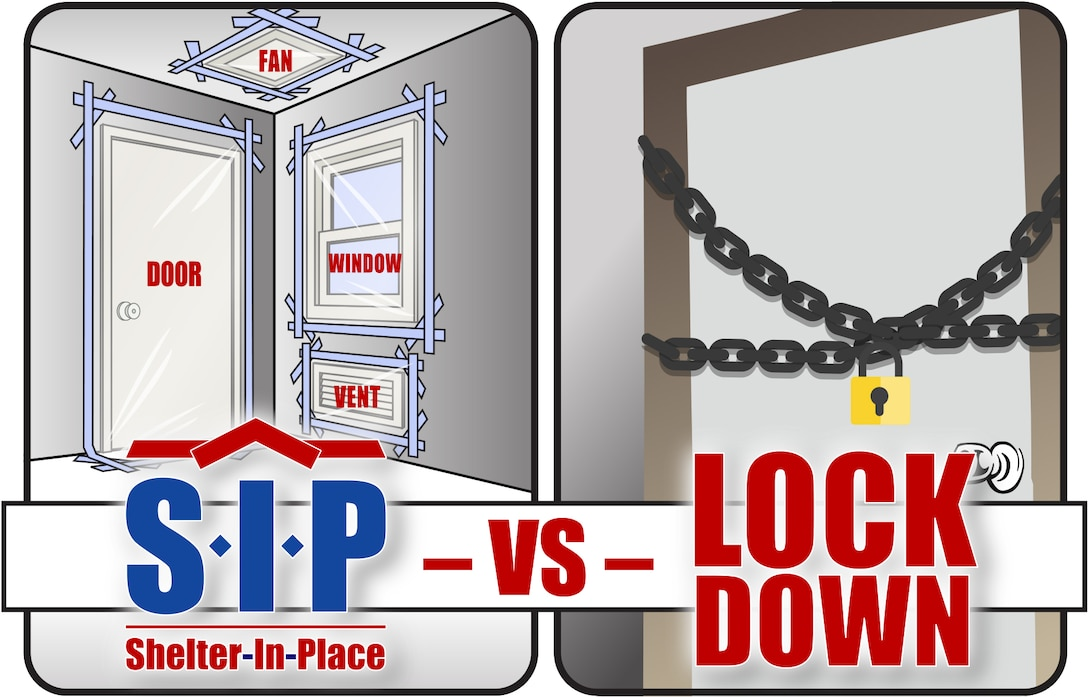The difference between Shelter-In-Place and Lockdown