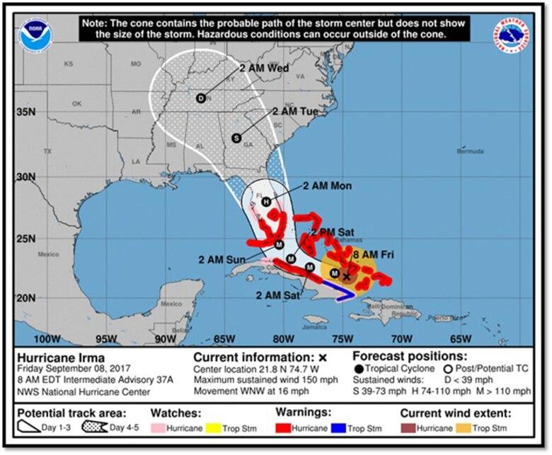 Hurricane Irma projection