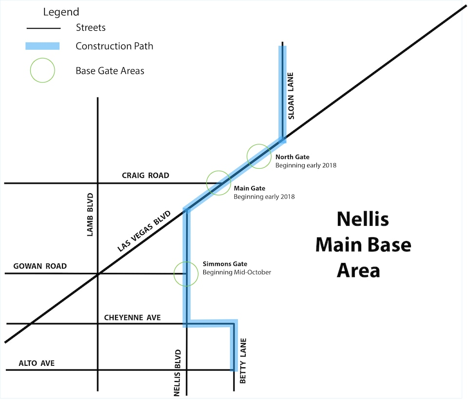 Beginning this month, Nellis Air Force Base visitors and employees can expect delays entering and exiting the installation due to road construction. The project will be executed in two phases. The first phase is scheduled for completion by May 2018. The second phase will be scheduled at a later date. (U.S. Air Force Illustration by Michael Young)