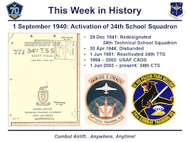 This is a This Week in History powerpoint slide that shows a page of history from a historian, two different badges showing a historical badge and the current one, then there are dates of when the unit's name changed throughout history.