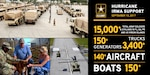 Army Hurricane Irma Support graphic.