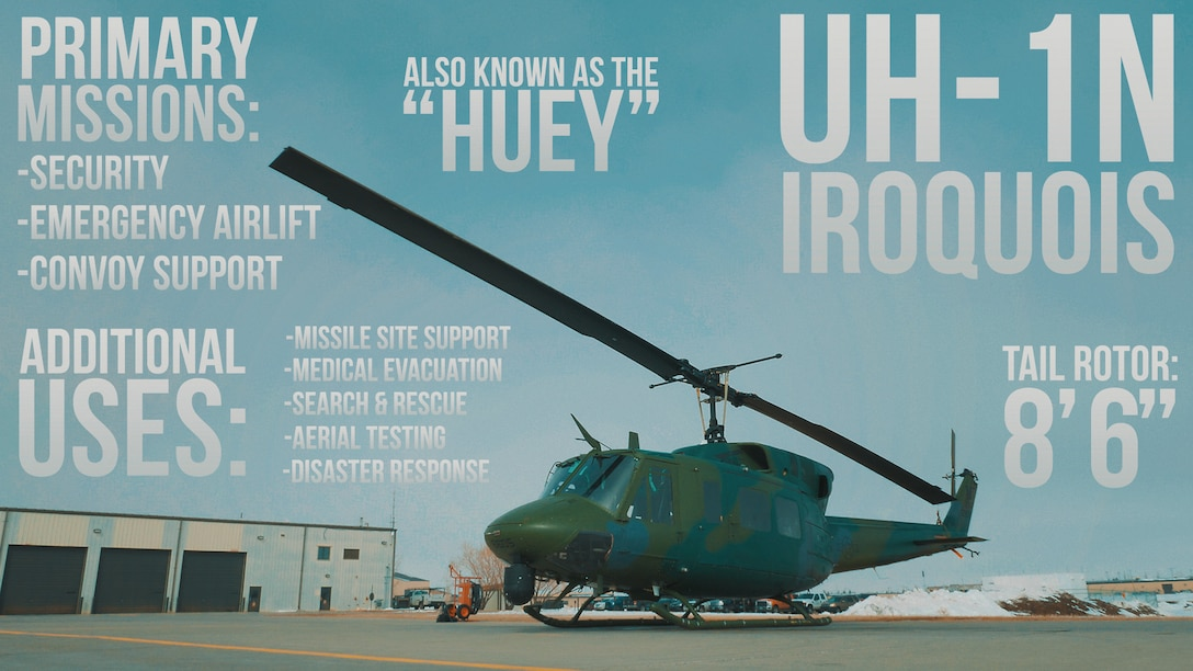 Infographic created for the 54th Helicopter Squadron at Minot Air Force Base, N.D. (U.S. Air Force graphic by Senior Airman J.T. Armstrong)