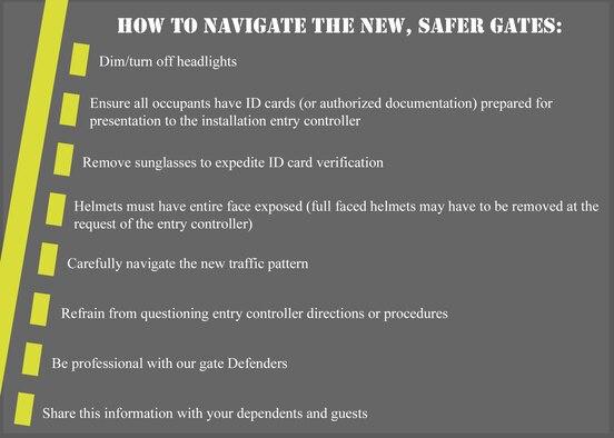 Longer waits, safer gates