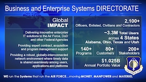 BES Global Impact
