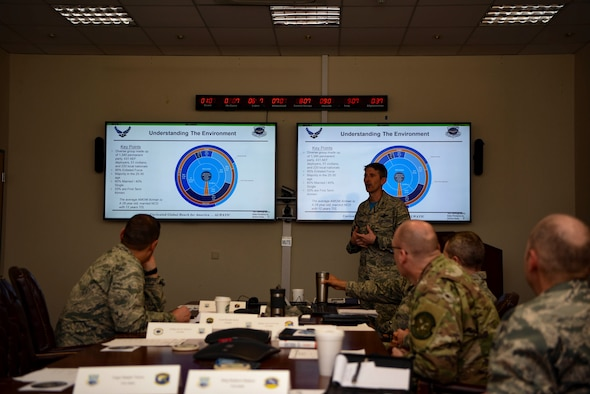 U.S. Air Force Col. Bradley Spears, 521st Air Mobility Operations Wing Vice Commander, spoke to current and upcoming leadership within the 521st AMOW during the Squadron Leadership Orientation Course on Ramstein Air Base, Germany, April 20, 2018. In total, 24 attendees from 15 units from 12 countries spanning over 5,100 miles attended the event.