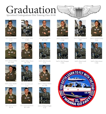 Specialized Undergraduate Pilot Training Class 18-08 graduates after 52 weeks of training, at Laughlin Air Force Base, Texas, April 27, 2018. Laughlin is the home of the 47th Flying Training Wing, a pilot training base that produces more than 300 military aviators annually. (U.S. Air Force graphic by Airman 1st Class Anne McCready)