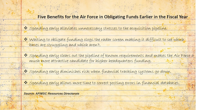 The AFIMSC Resources Team offers five benefits for the Air Force in obligating funds earlier in the fiscal year.