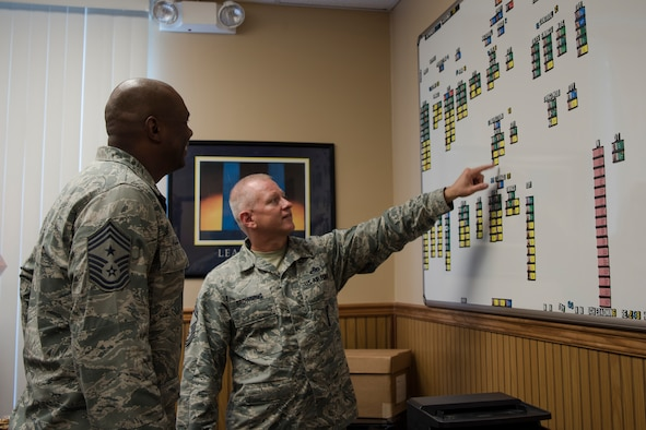 Chief Master Sgt. Sandy Browning, right, 23d Maintenance Squadron (MXS) flight chief, briefs Chief Master Sgt. James Allen, 23d Wing command chief, during an immersion, Aug. 10, 2018, at Moody Air Force Base, Ga. Allen learned about the Airmen and heard their viewpoints and feedback regarding the operations of the 23d MXS. (U.S. Air Force photo by Airman Taryn Butler)
