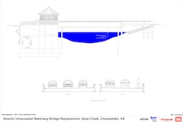 A cross section of what the new Deep Creek Bridge will look like.
