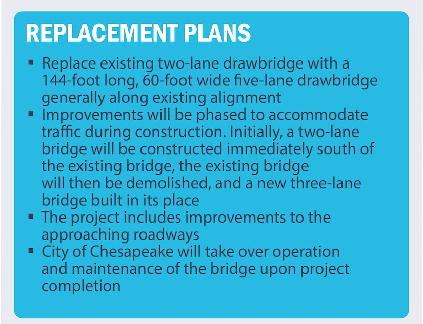 Replace existing two-lane drawbridge with a