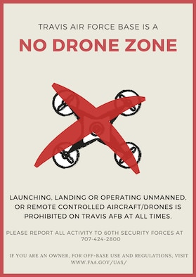 Per policy from the office of the Secretary of Defense, recreational use of small Unmanned Aircraft Systems, or sUAS, is banned on Travis Air Force Base, California, effective immediately. (U.S. Air Force graphic by Master Sgt. Joseph Swafford)
