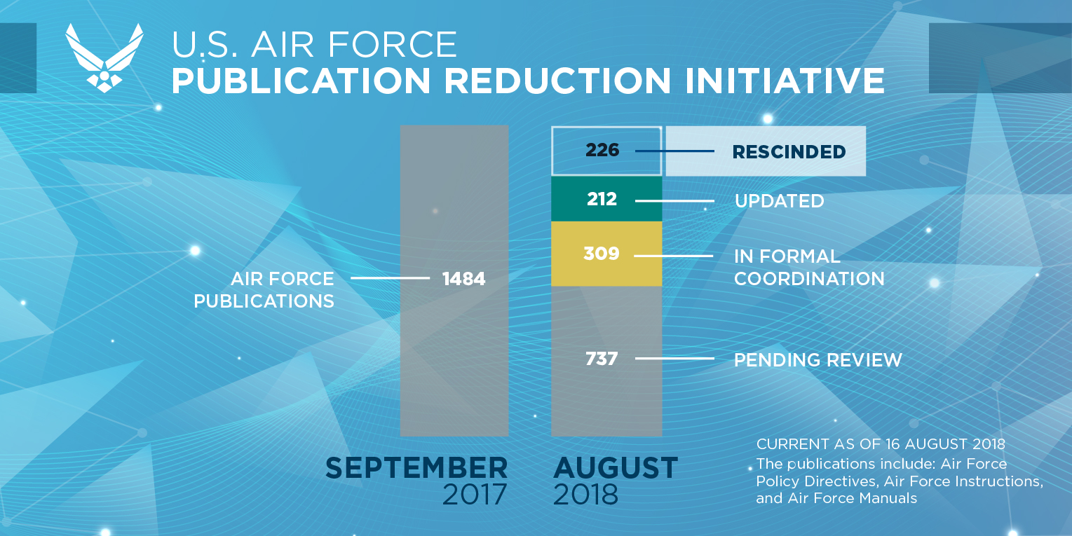 Af Leadership Provides Update On The Air Force Publication Reduction