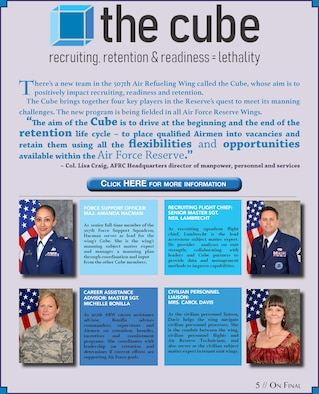 There's a new team in the 507th Air Refueling Wing called the Cube, whose aim is to positively impact recruiting, readiness and retention.The Cube in the 507th Air Refueling Wing is comprised of: Master Sgt. Michelle Bonilla, career assistance advisor, Mrs. Carol Davis, civilian personnel liaison, Maj. Amanda Hacman, senior force support officer and Senior Master Sgt. Neil Lambrecht, the recruiting flight chief. (U.S. Air Force graphic by Tech. Sgt. Lauren Gleason)