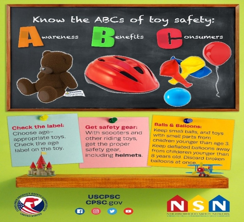 The Consumer Product Safety Commission, in conjunction with the Retail Industry Leaders Association, Safe Kids Worldwide and Toy Association, is promoting toy safety and smart shopping practices during the holiday season. The campaign, Know the ABCs of Toy Safety, is designed to help guide consumers and provide toy safety awareness during the holidays and all year long. Safe toy purchasing tips include choosing toys that match your child's interests and abilities as well as your family's play environment. (Courtesy Photo)