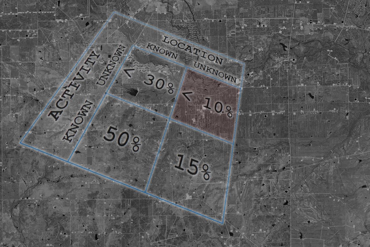 An alignment matrix overlaid on a satellite image.
