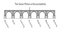 The Seven Pillars of Accountability