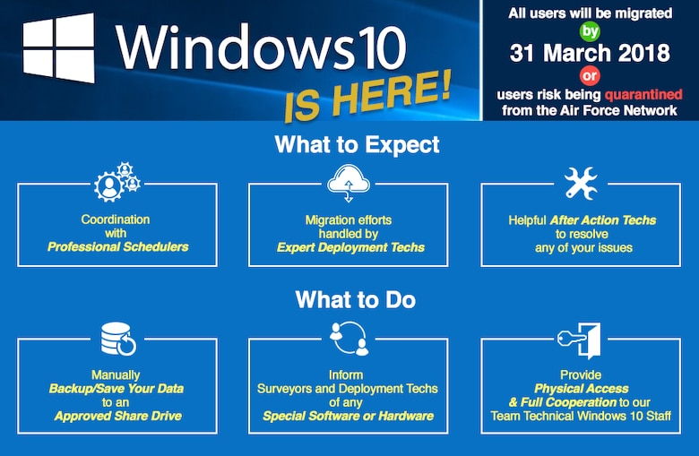 Windows 10 – force upgrade (from windows 7) – xenthusiast.