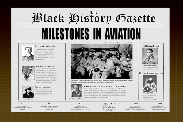February is Black History Month and the 94th Airlift Wing would like to honor a few of the most prominent black aviators that flew their way into history in the United States Air Force and the aviation community. (U.S. Air Force graphic/Tech. Sgt. Robert Martin)