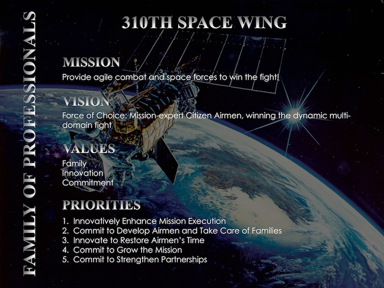 The 310th Space Wing outlines it's 2018-19 priorities shown in this strategic plan graphic Jan. 5, 2018.