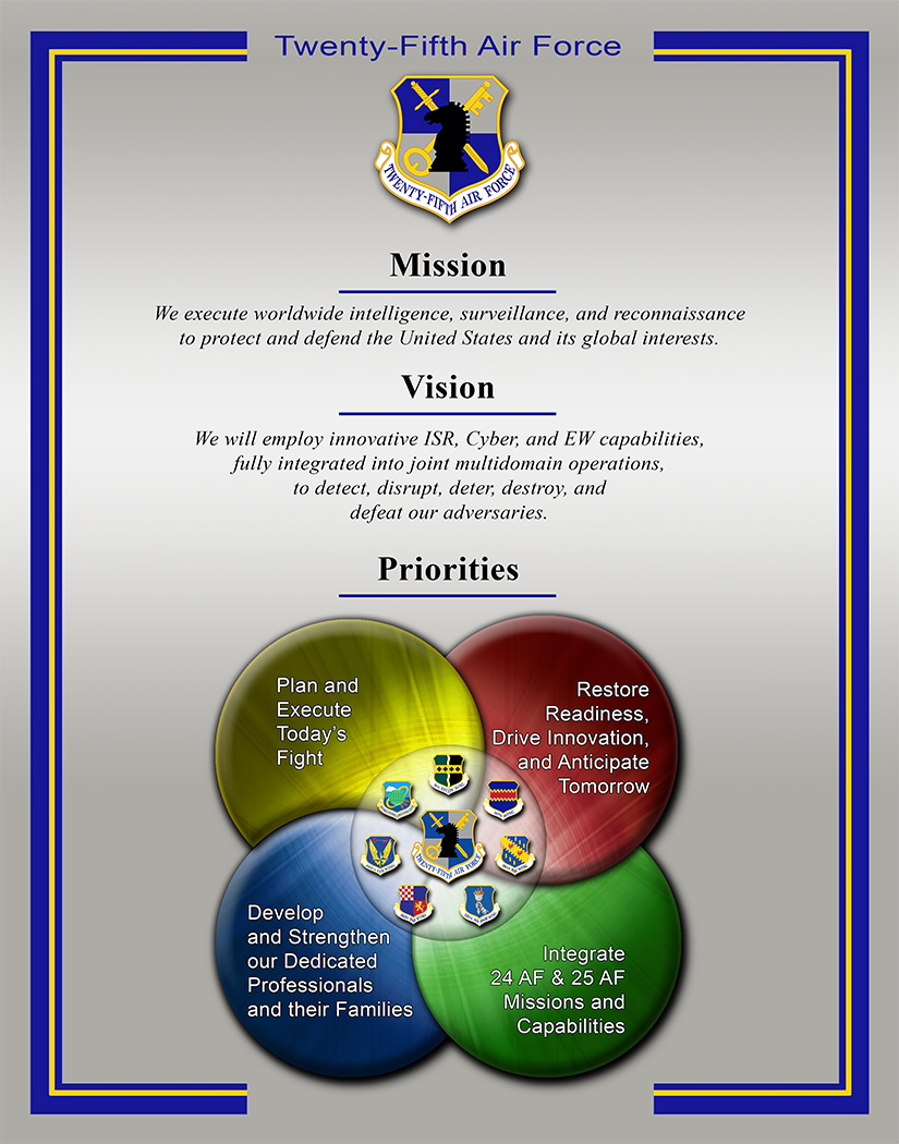 vision and mission air france Mission, vision, and values definition organization: mission and vision companies summarize their goals and objectives in mission and vision statements.