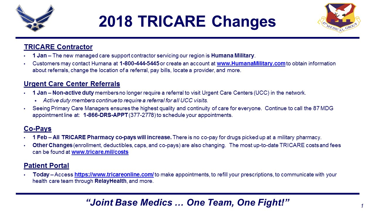 Increases To Tricare Pharmacy Copayments