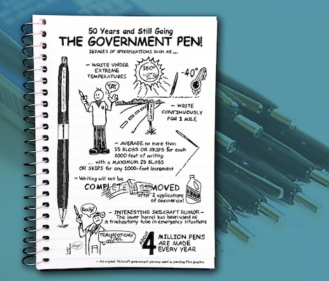 The Government Pen Turns 50.