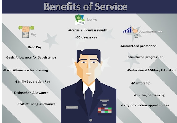 Benefits of service: Pay, leave, advancement
