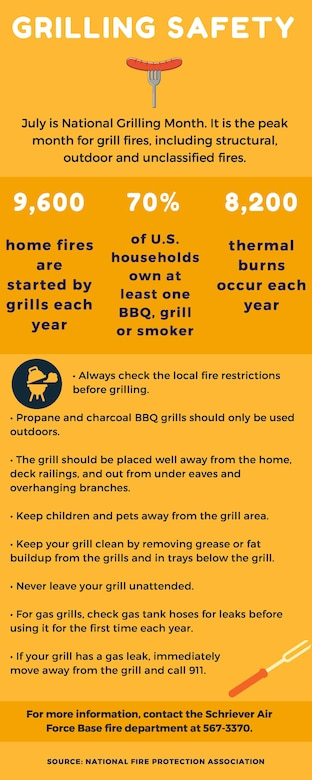 Remember grilling safety