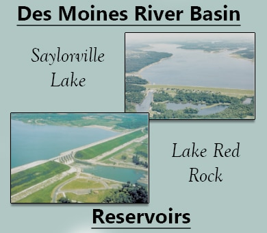 Des Moines River Basin Reservoirs