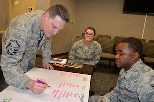 "Master Sgt. Peter Griffin, Air Force Rescue Coordination Center Superintendent, takes notes for his group that included Airman 1st Class Hope Parrish, 1st Air Force Manpower, Personnel and Services Directorate and Staff Sgt. Matthew Betts, personnel journeyman, 186th Air Operations Group, Meridian, Miss., during the ""Four Lenses 4-Temperament Discovery"" course July 12. The course is a personality assessment tool that helps participants enhance both their own self-awareness and their interpersonal communication skills. (Air Force photo by Mary McHale)"