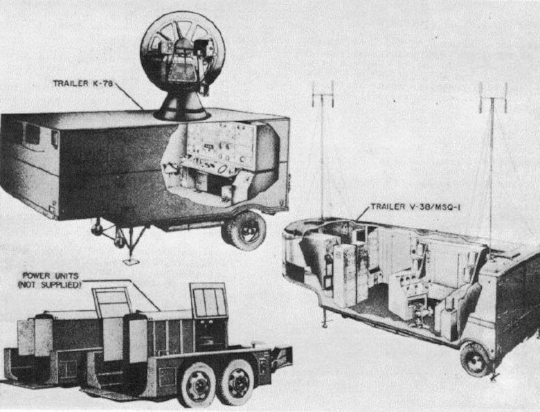 AN/MSQ-1 Close Support Control Set