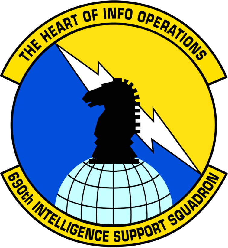 690th Intelligence Support Squadron