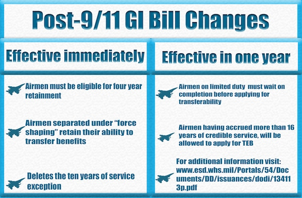 The Department of Defense announced changes to the Post-9/11 GI Bill, July 12, 2018.