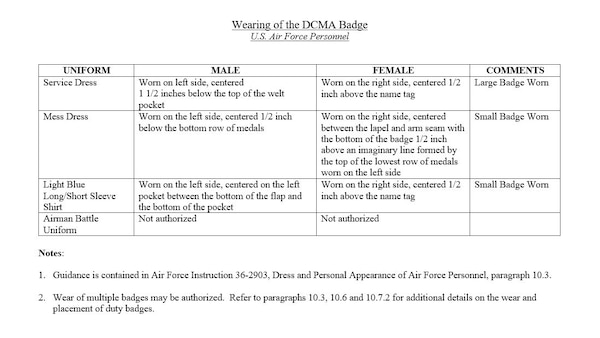 U.S. Air Force personnel assigned to the Defense Contract Management Agency are authorized to wear the approved agency badge in accordance with Air Force Instruction 36-2903, Dress and Personal Appearance of Air Force Personnel, paragraph 10.3. (DCMA graphic).