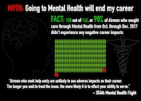 """We have all heard the warnings:  """"Don't go to Mental Health unless you want to get kicked out,"""" """"They take away your weapons,"""" """"You will never fly again if you seek out Mental Health services,"""" and """"They tell you, you can never drink again.""""  So, what is the truth?  Do they really end our careers, take away our weapons, prevent us from being on flying status, or tell us we can never drink?  Do they have this power?"""