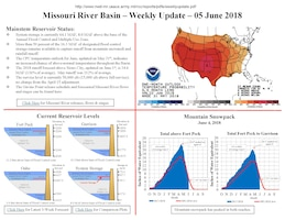 System storage is currently 64.1 MAF, 8.0 MAF above the base of the Annual Flood Control and Multiple Use Zone.